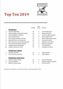 top_ten_huendinnen_2019