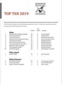 top_ten_rueden_2019